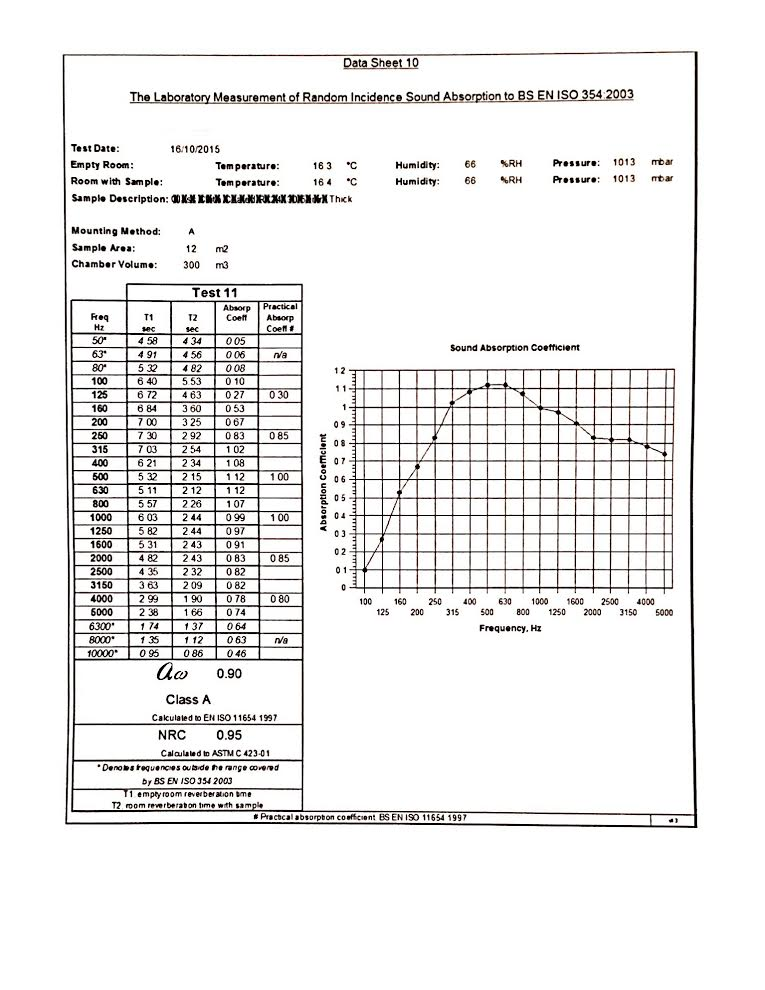 amservices-sound-barrier-data-sheet